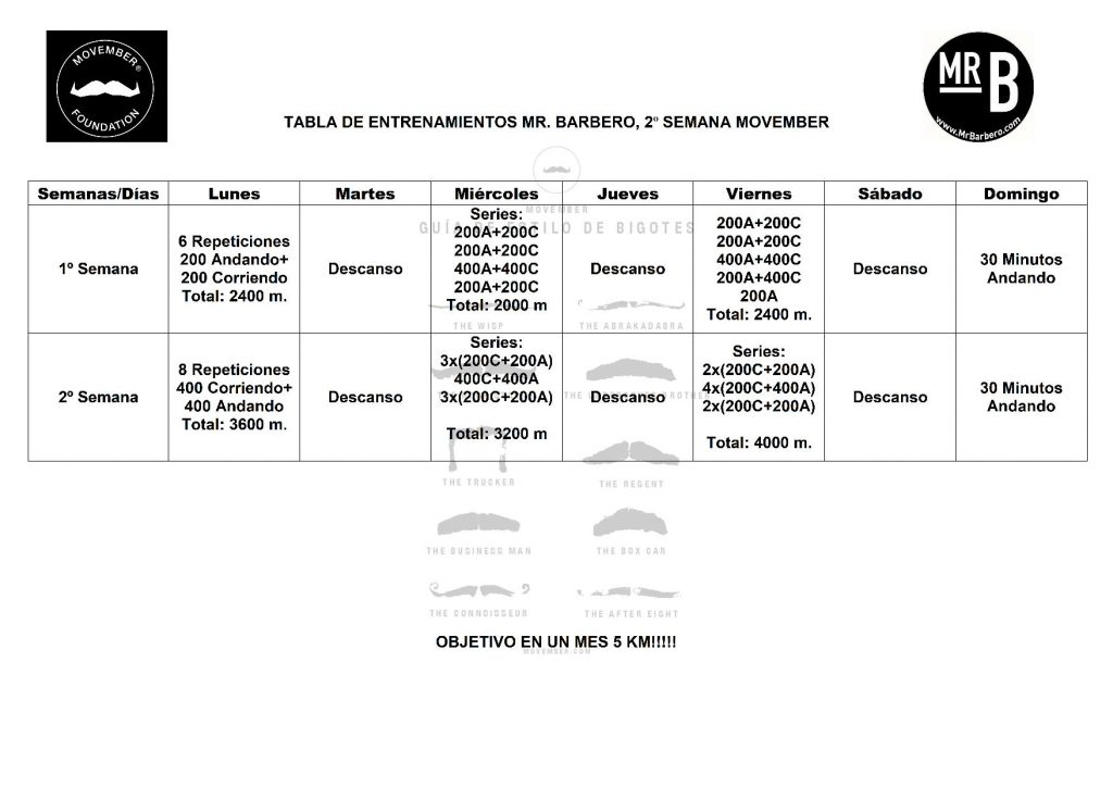 TABLA DE ENTRENAMIENTOS 2 SEMANA